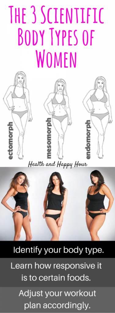 The 3 Scientific Body Types of Women: Identify your body type, learn how responsive it is to certain foods, and adjust your workout plan accordingly | Health and Happy Hour