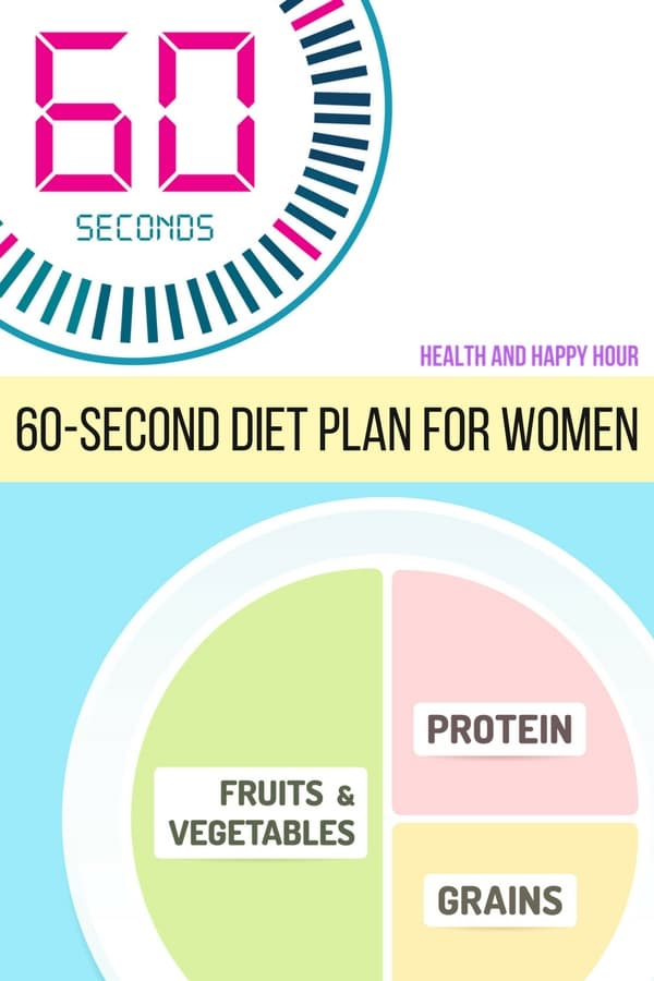 60 Second Diet Plan for Fast Weight Loss - Health and Happy Hour