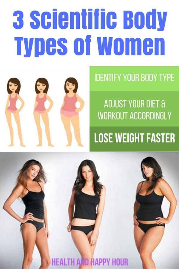 The 3 Scientific Body Types Of Women - Health And Happy Hour-2165