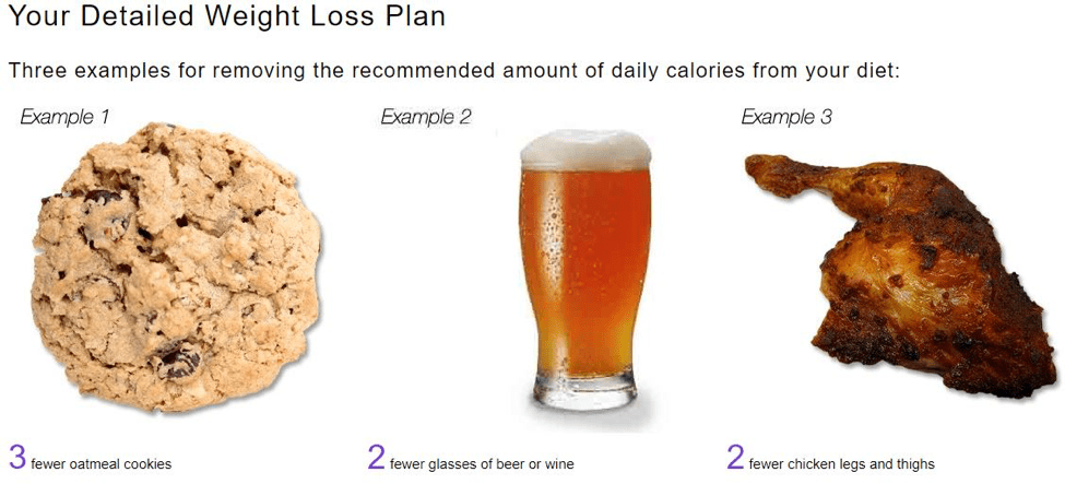 weight loss counter
